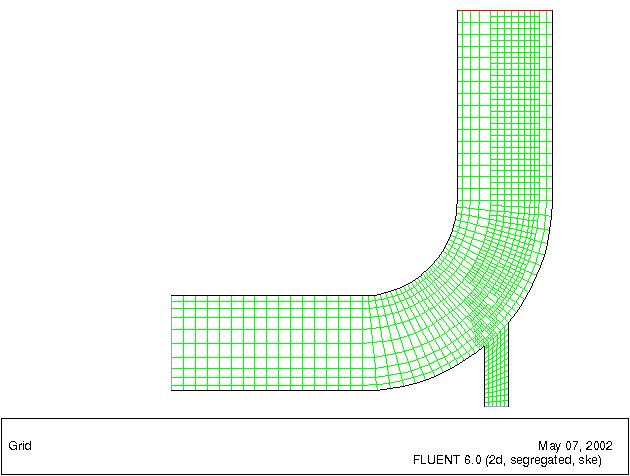 VisualDOC design optimization software  Create the optimimal design